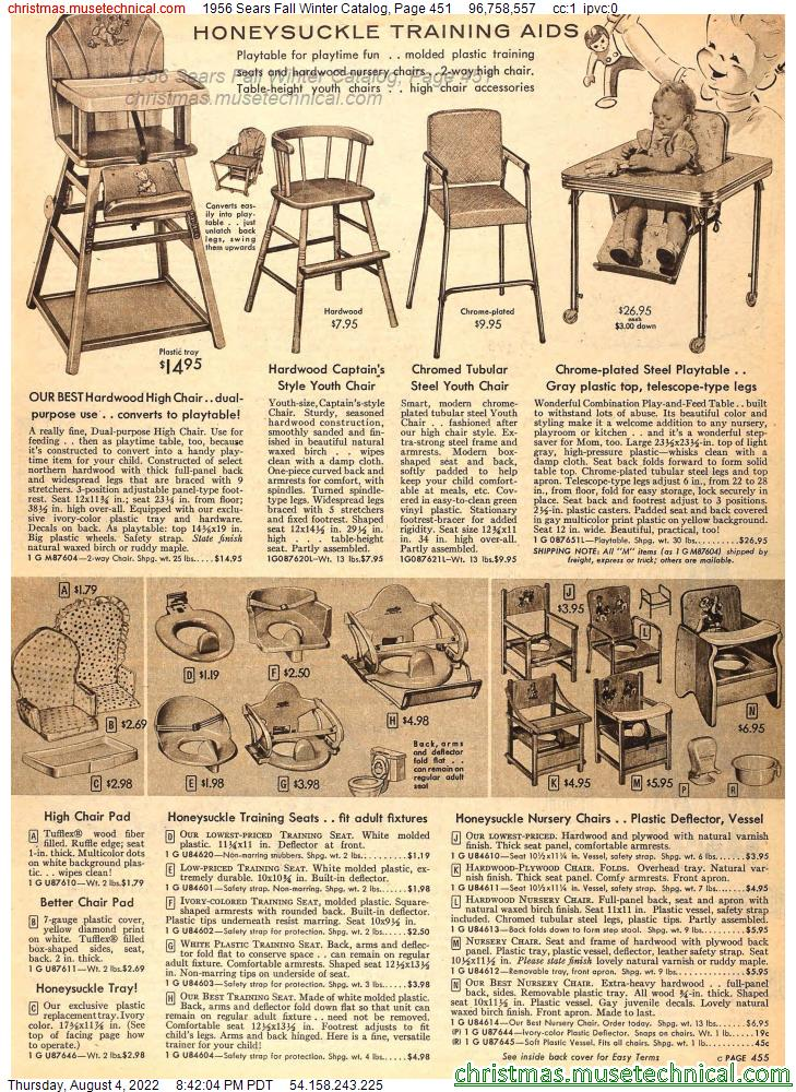 1956 Sears Fall Winter Catalog, Page 451
