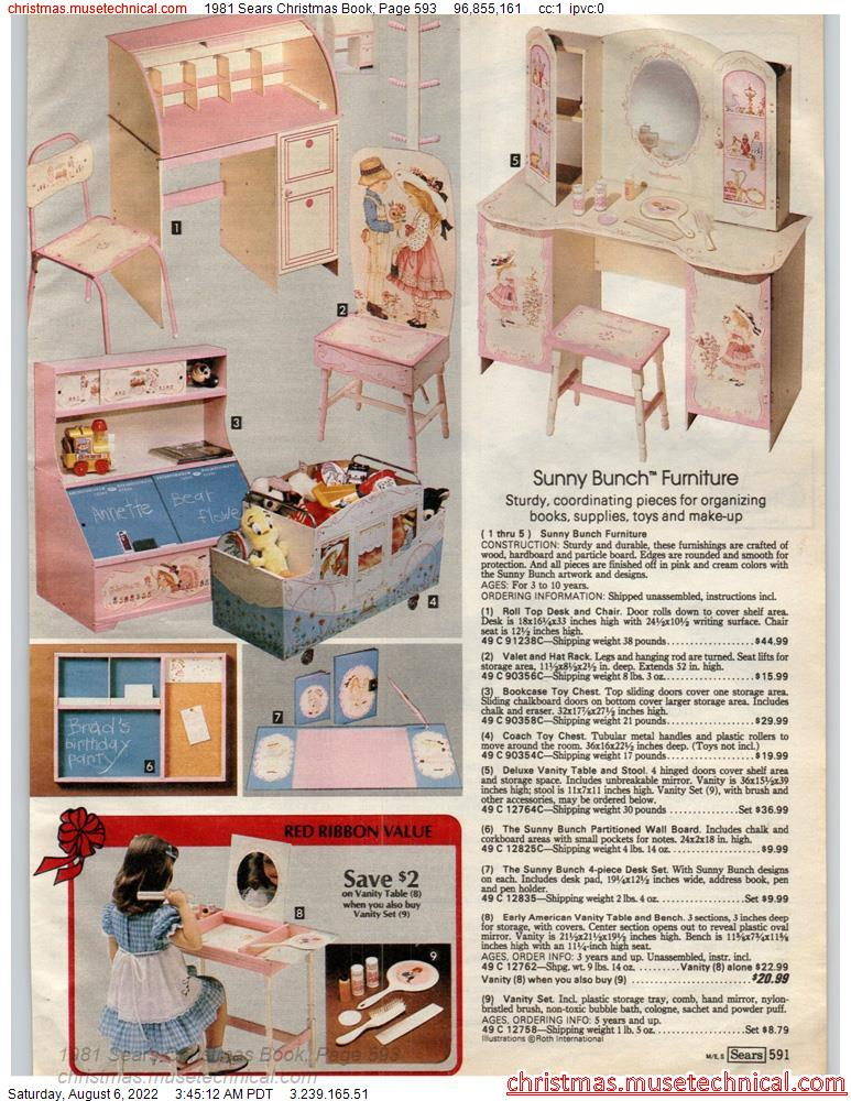 1981 Sears Christmas Book, Page 593