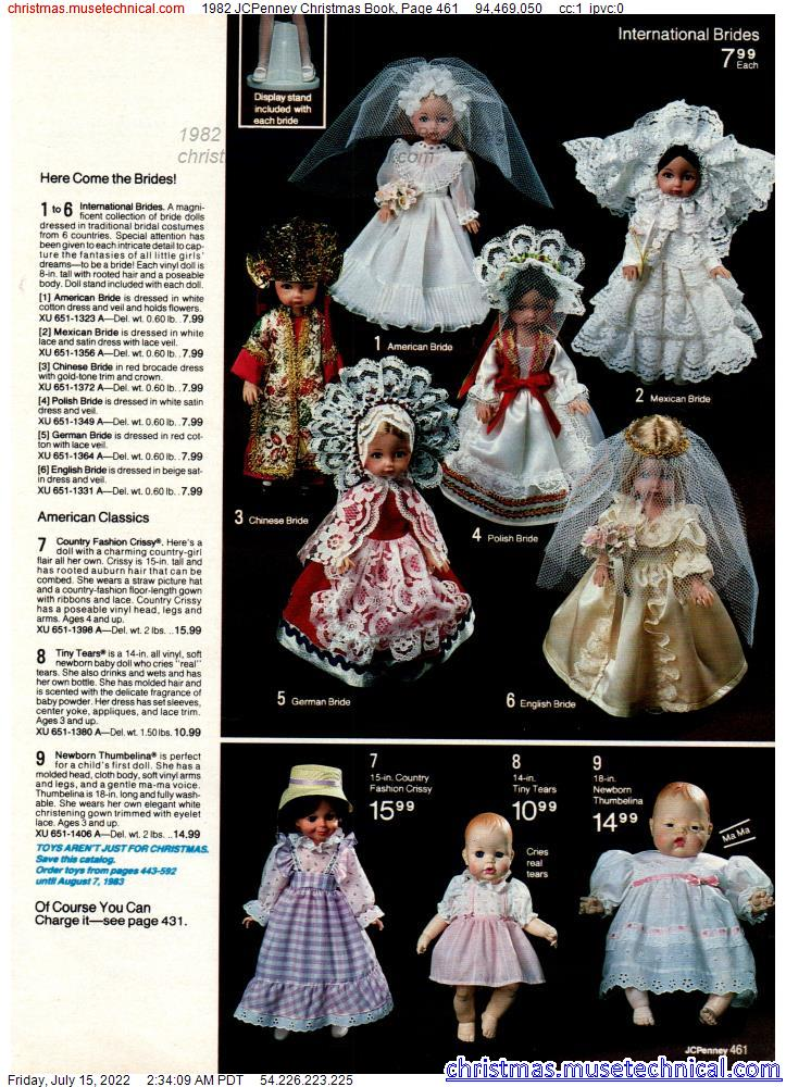 1982 JCPenney Christmas Book, Page 461