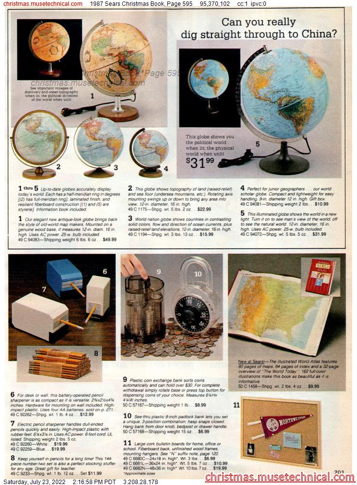 1987 Sears Christmas Book, Page 595