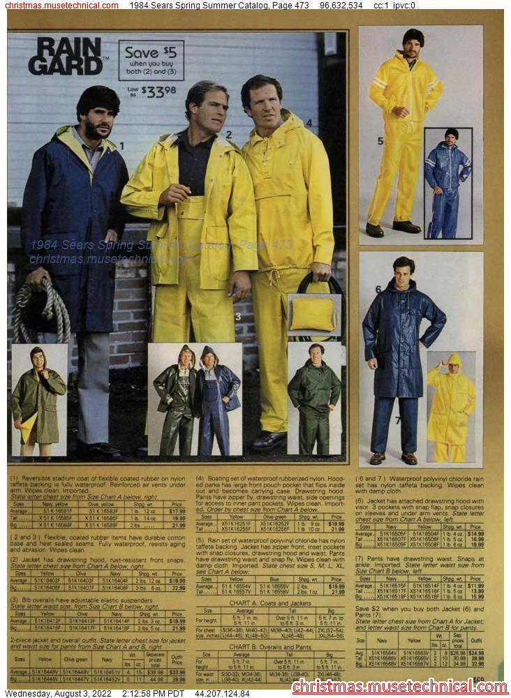 1984 Sears Spring Summer Catalog, Page 473