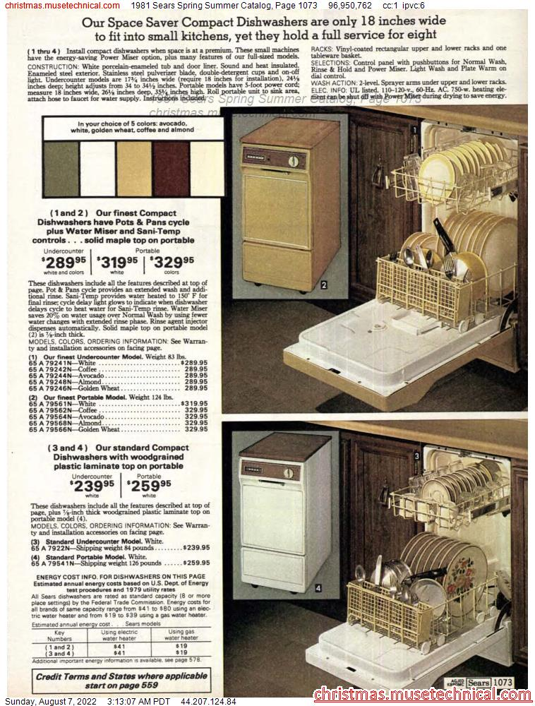 1981 Sears Spring Summer Catalog, Page 1073