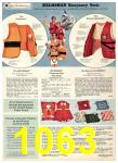 1975 Sears Spring Summer Catalog, Page 1063