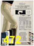 1981 Sears Spring Summer Catalog, Page 472