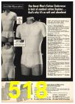 1977 Sears Spring Summer Catalog, Page 518