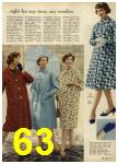 1959 Sears Spring Summer Catalog, Page 63