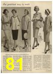 1959 Sears Spring Summer Catalog, Page 81