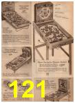 1964 Sears Christmas Book, Page 121