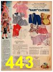1974 Sears Christmas Book, Page 443