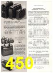 1971 Sears Fall Winter Catalog, Page 450