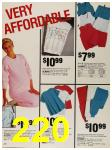 1987 Sears Spring Summer Catalog, Page 220