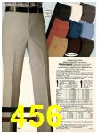 1983 Sears Spring Summer Catalog, Page 456