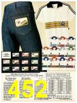 1981 Sears Spring Summer Catalog, Page 452