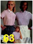 1981 Sears Spring Summer Catalog, Page 63