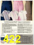 1981 Sears Spring Summer Catalog, Page 422