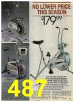 1984 Sears Spring Summer Catalog, Page 487